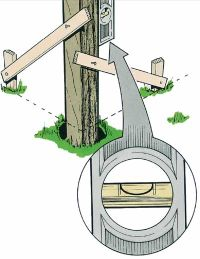 Setting a wooden fence post