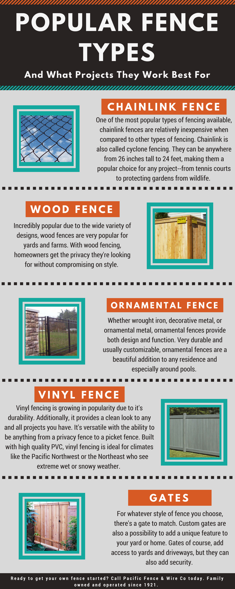 Popular Fences for the Pacific Northwest